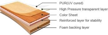 vynil-floors-characteristics